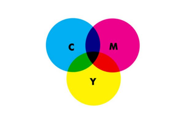 Lam The Nao De In Poster Don Gian Nhat Cmyk Hay Rgb 1
