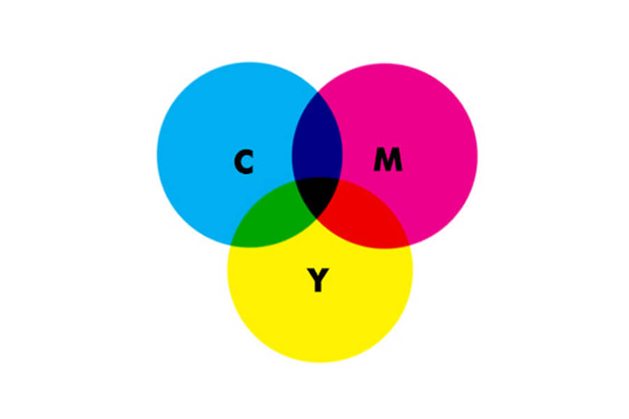 Lam The Nao De In Poster Don Gian Nhat Cmyk Hay Rgb